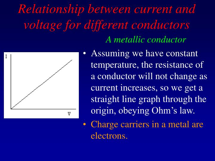 Relationship between current and voltage for different conductors