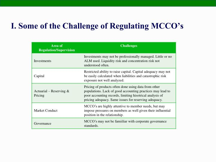 I. Some of the Challenge of Regulating MCCO's