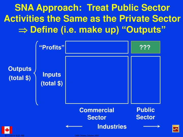 SNA Approach:  Treat Public Sector Activities the Same as the Private Sector