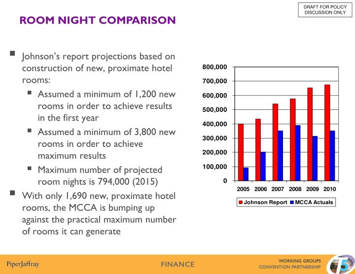 Johnson's report projections based on construction of new, proximate hotel rooms:
