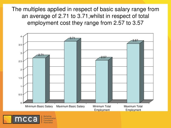 The multiples applied in respect of basic salary range from an average of 2.71 to 3.71,whilst in respect of total employment cost they range from 2.57 to 3.57