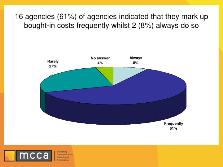 16 agencies (61%) of agencies indicated that they mark up bought-in costs frequently whilst 2 (8%) always do so