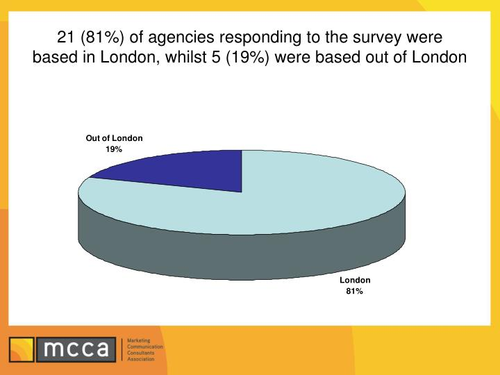21 (81%) of agencies responding to the survey were  based in London, whilst 5 (19%) were based out of London