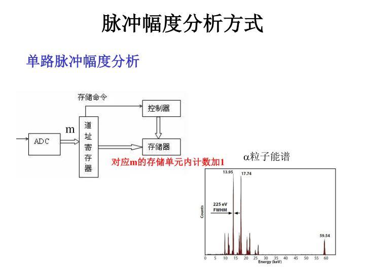 脉冲幅度分析方式