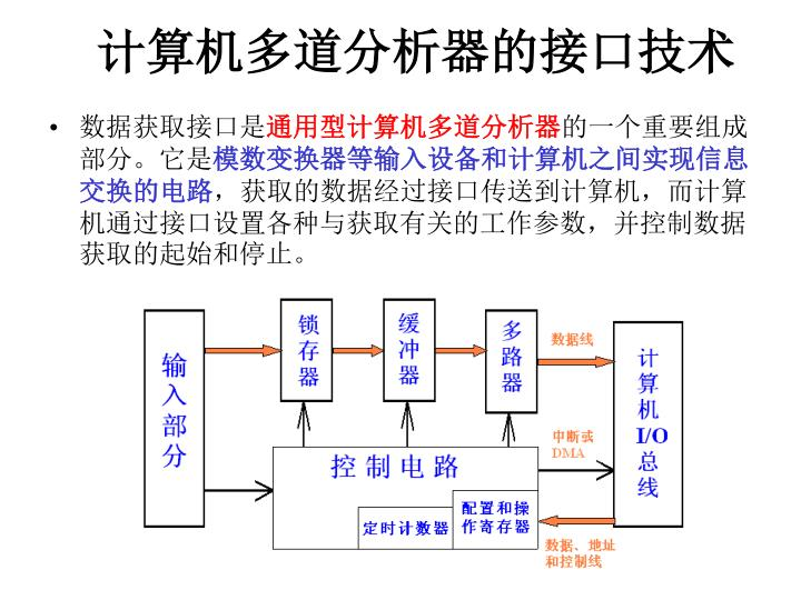 计算机多道分析器的接口技术