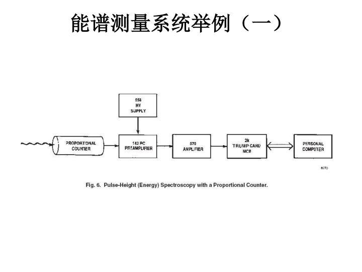 能谱测量系统举例(一)