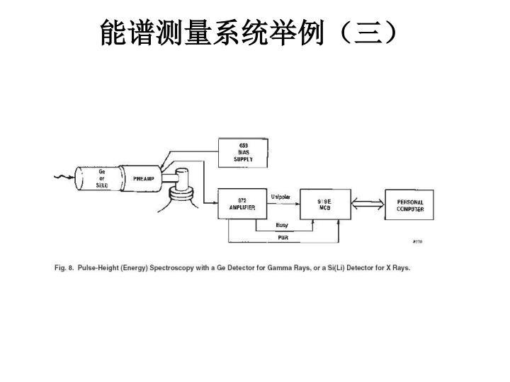 能谱测量系统举例(三)