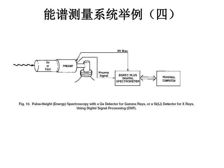 能谱测量系统举例(四)
