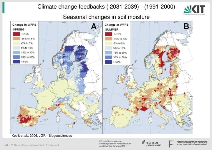 Climate change feedbacks ( 2031-2039) - (1991-2000)