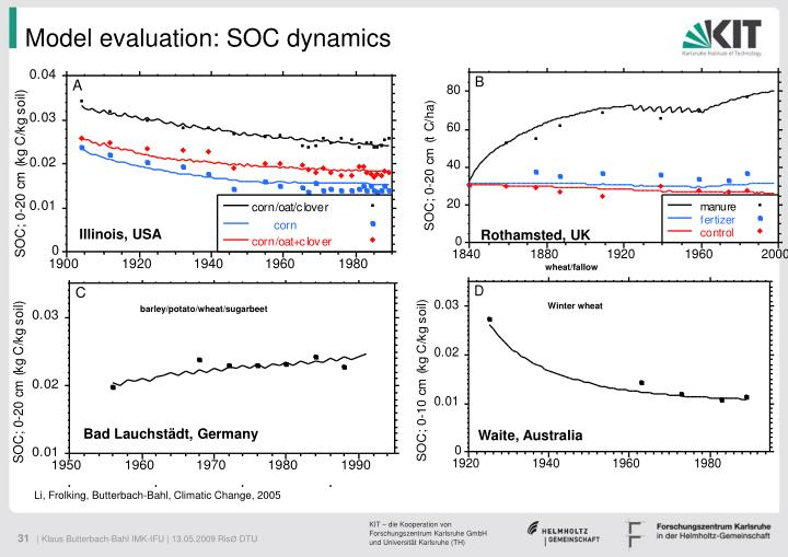 Model evaluation: SOC dynamics