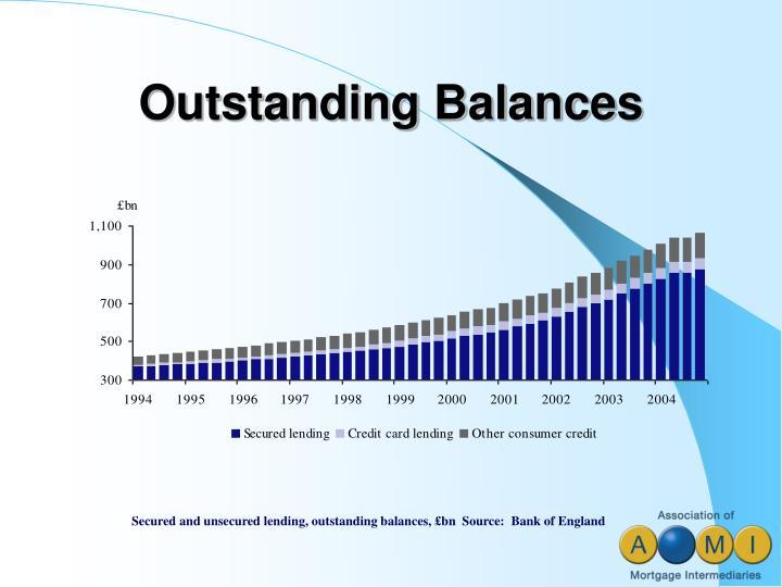 Outstanding Balances