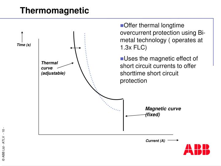 Thermomagnetic