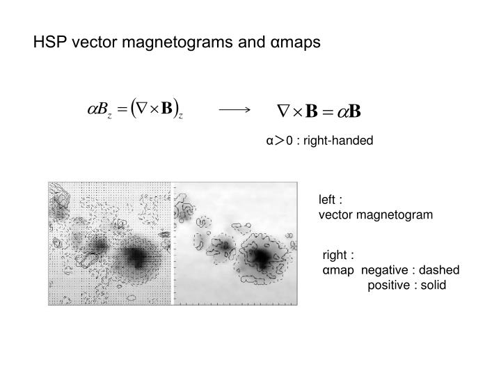 HSP vector magnetograms and αmaps