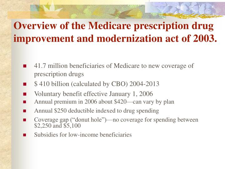 Overview of the Medicare prescription drug improvement and modernization act of 2003.