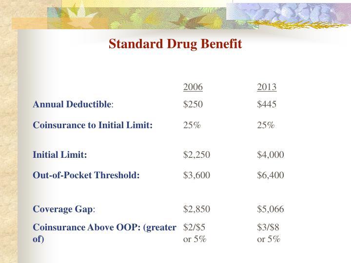 Standard Drug Benefit
