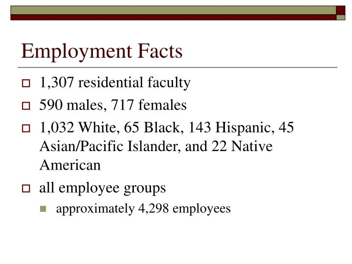 Employment Facts