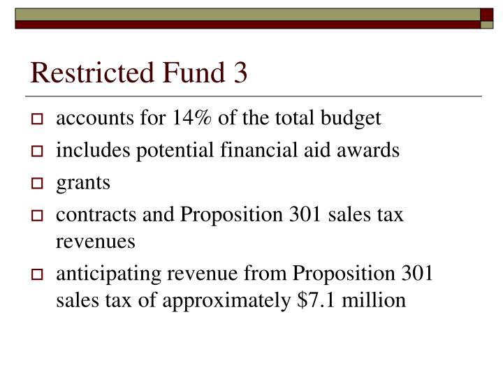 Restricted Fund 3