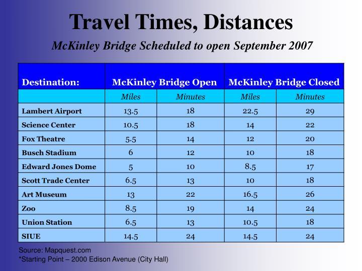 Travel Times, Distances