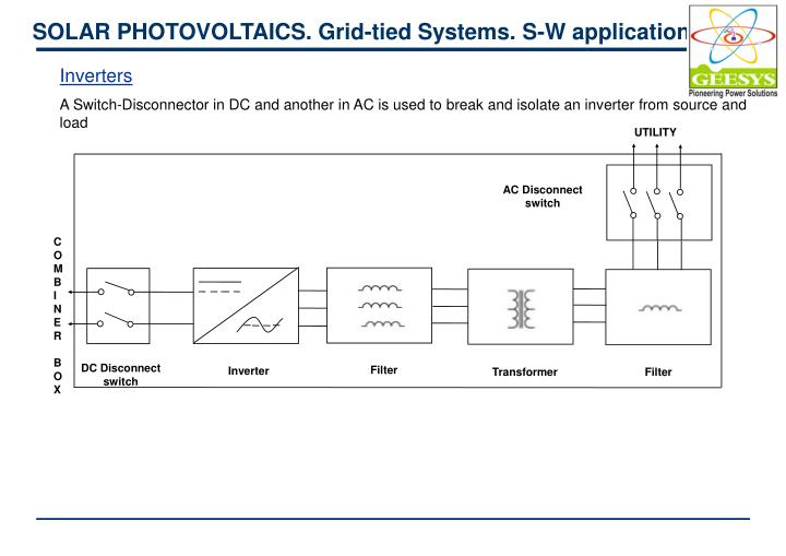 SOLAR PHOTOVOLTAICS. Grid-tied Systems. S-W application