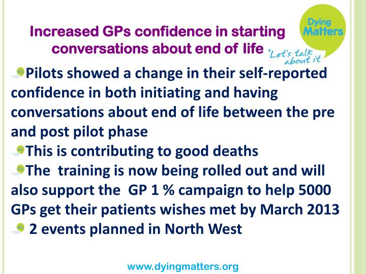 Increased GPs confidence in starting conversations about end of life