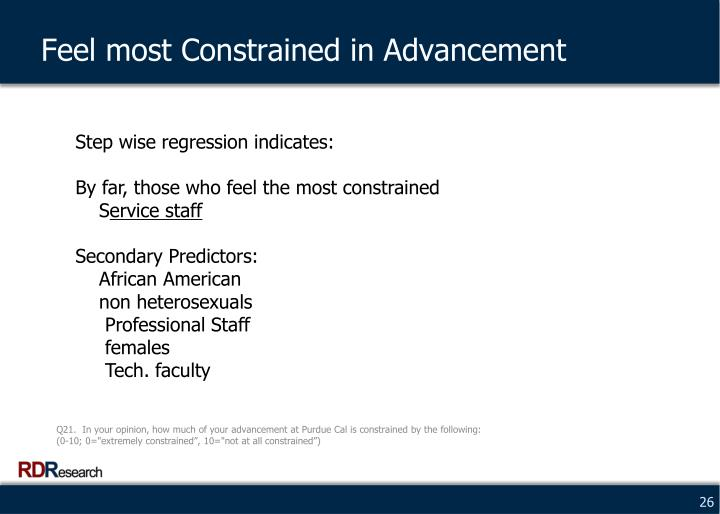 Feel most Constrained in Advancement