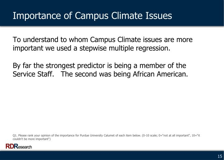 Importance of Campus Climate Issues