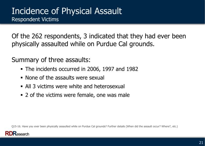 Incidence of Physical Assault