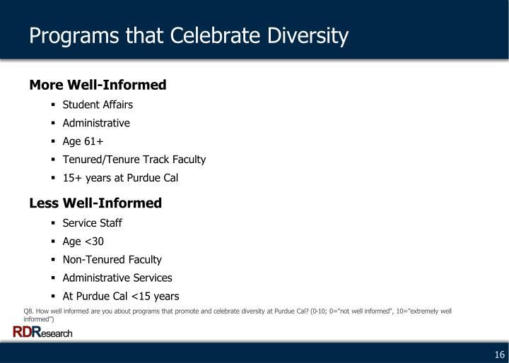 Programs that Celebrate Diversity