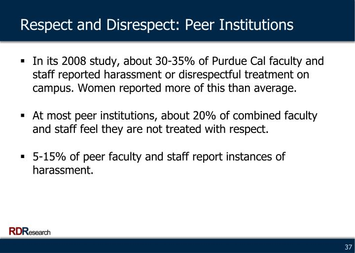 Respect and Disrespect: Peer Institutions