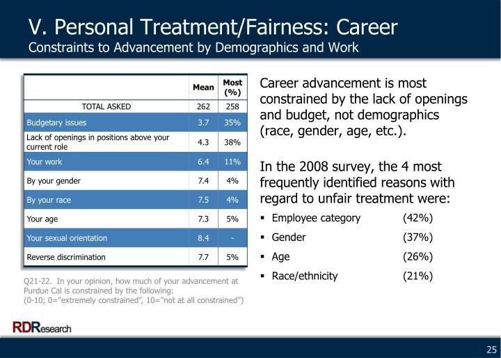 V. Personal Treatment/Fairness: Career