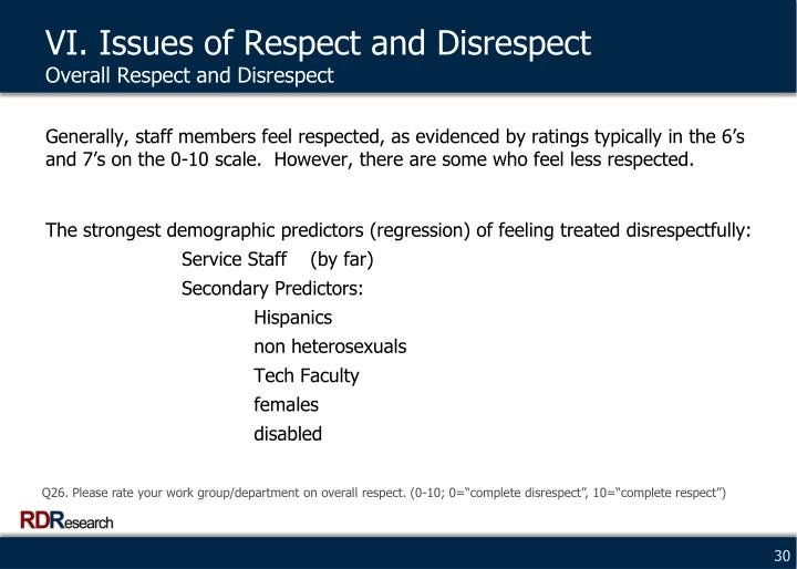 VI. Issues of Respect and Disrespect
