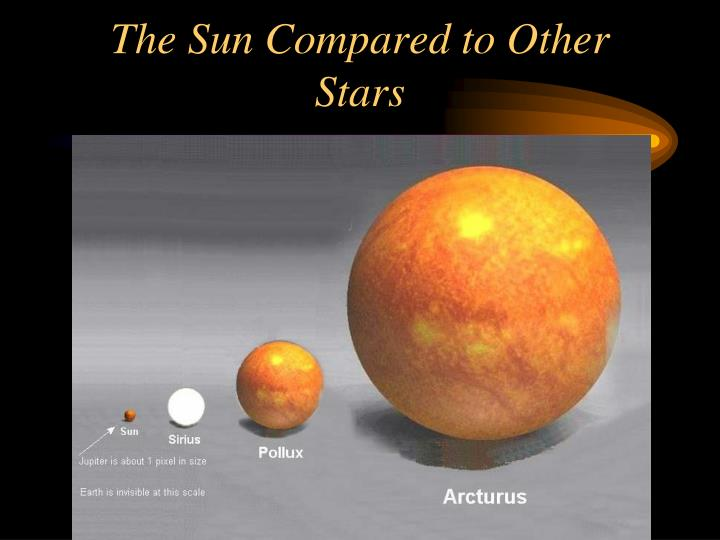 The Sun Compared to Other Stars