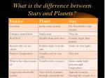 what is the difference between stars and planets