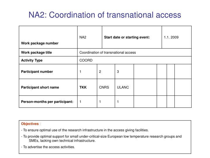 Na2 coordination of transnational access