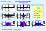 high energy section 160 hwr s 2 stripper mode
