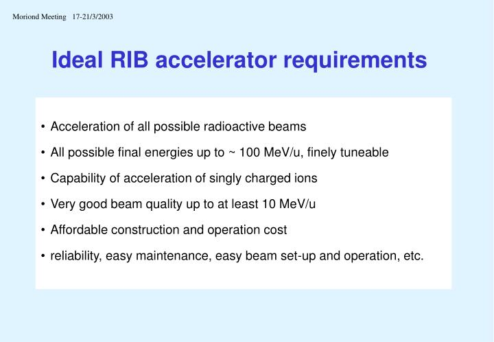 Ideal rib accelerator requirements