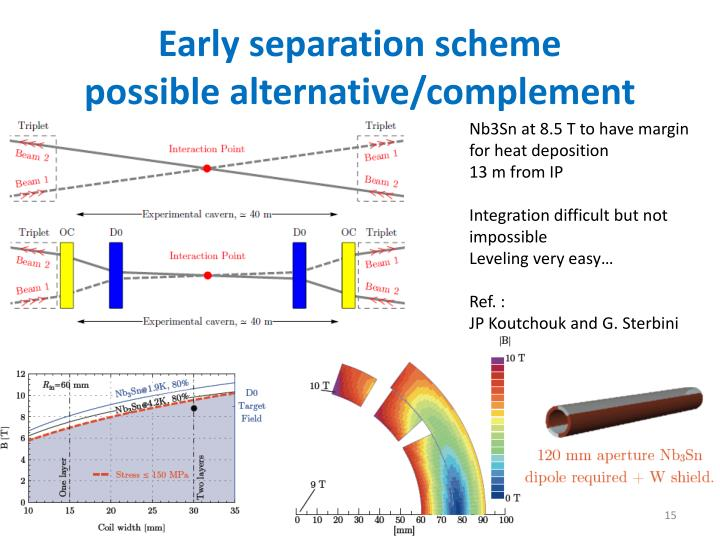 Early separation scheme