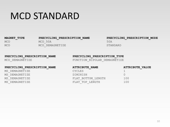 MCD STANDARD