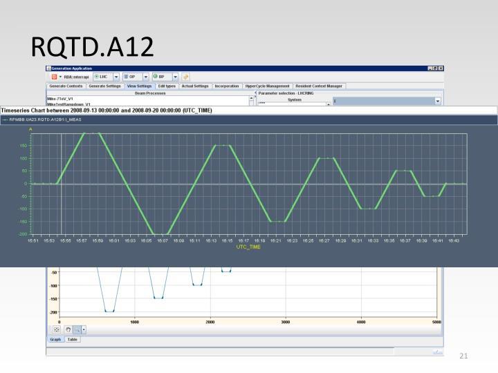 RQTD.A12