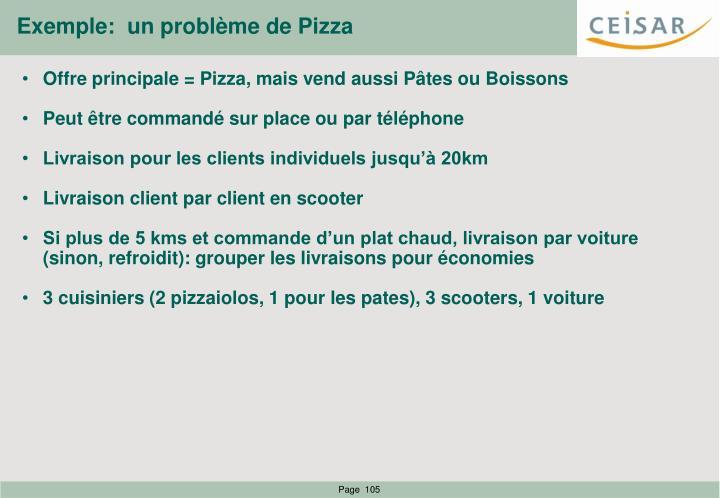 Exemple:  un problème de Pizza