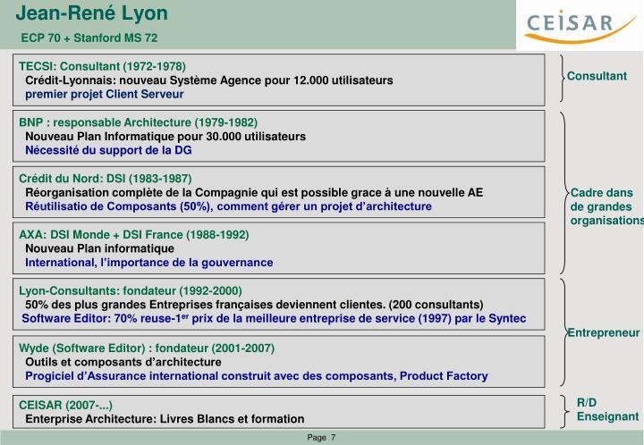 Jean-René Lyon