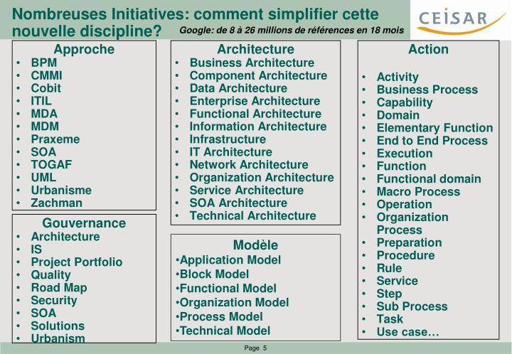 Nombreuses Initiatives: comment simplifier cette