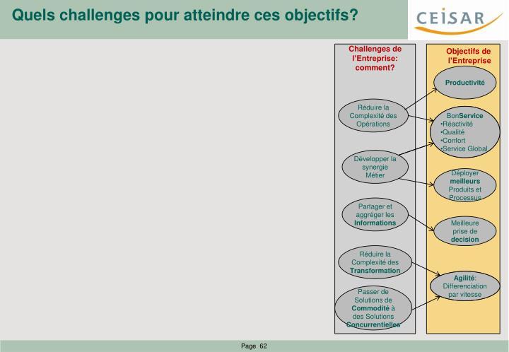 Quels challenges pour atteindre ces objectifs?