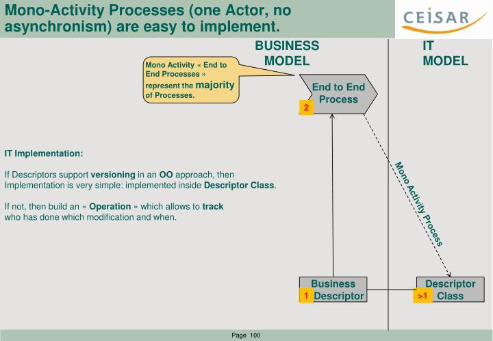Mono-Activity