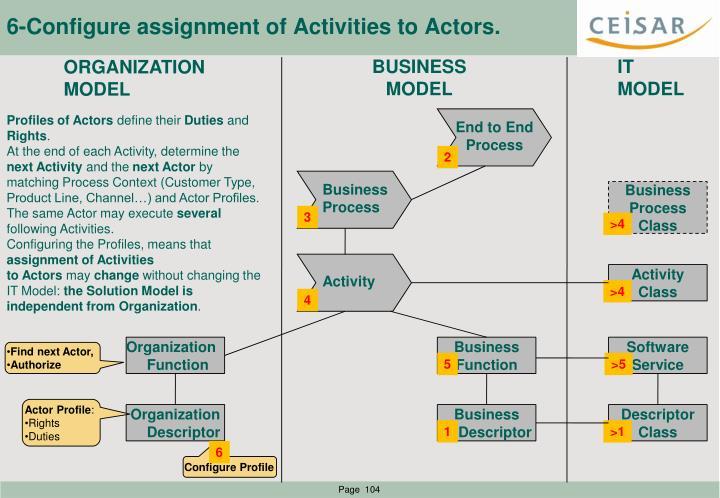 6-Configure assignment of Activities to Actors.