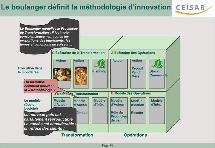 Le boulanger définit la méthodologie d'innovation