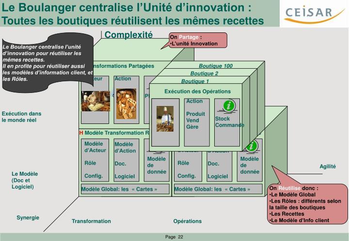 Le Boulanger centralise l'Unité d'innovation :
