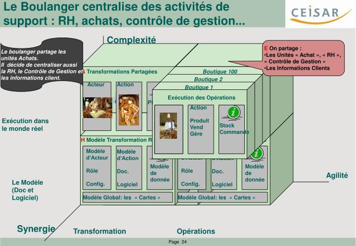 Le Boulanger centralise des activités de support : RH, achats, contrôle de gestion...