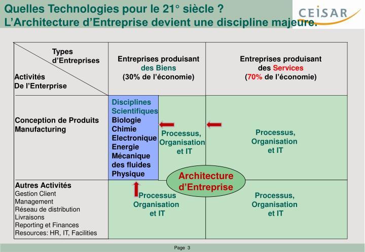 Quelles Technologies pour le 21° siècle ?