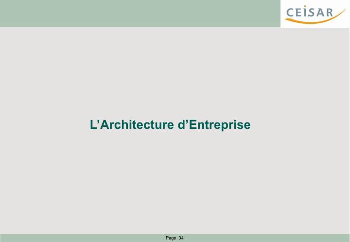 L'Architecture d'Entreprise